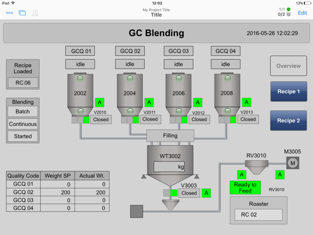 Mobile Process Control - Process