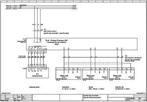 Automation - Loop Diagram