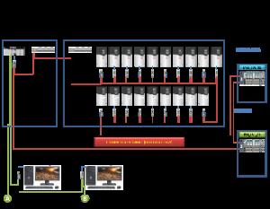 Automation - System Design